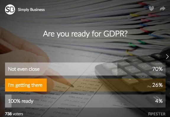 GDPR readiness
