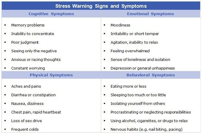 pensar_stress