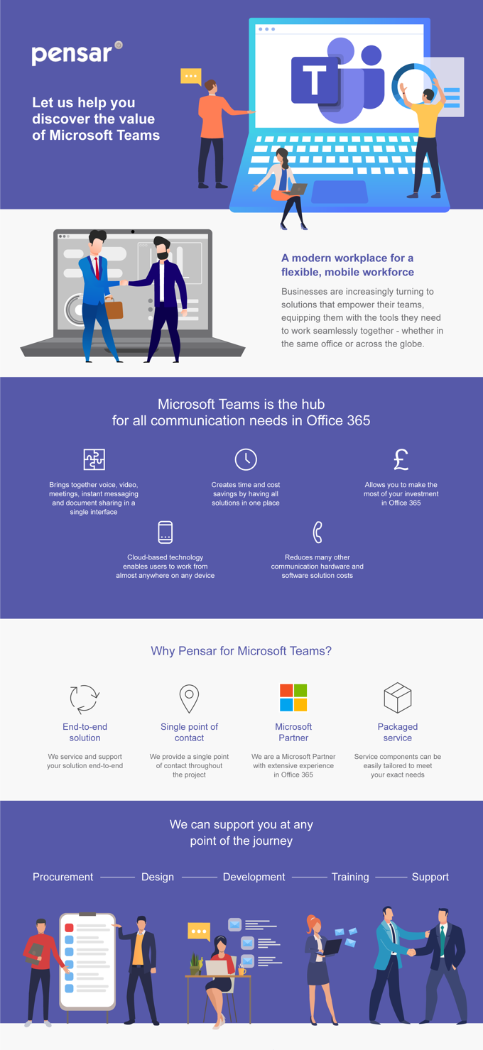 Microsoft_Teams_infographic-1